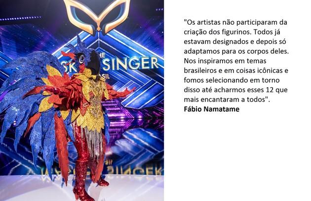 Fábio Namatame fala sobre as inspirações (Foto: Globo)