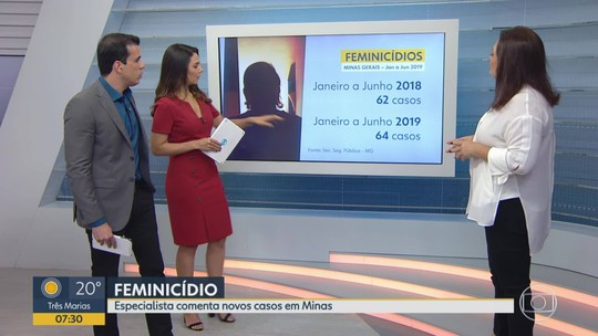 Sessenta e quatro mulheres foram vítimas de feminicídio em Minas no 1º semestre de 2019