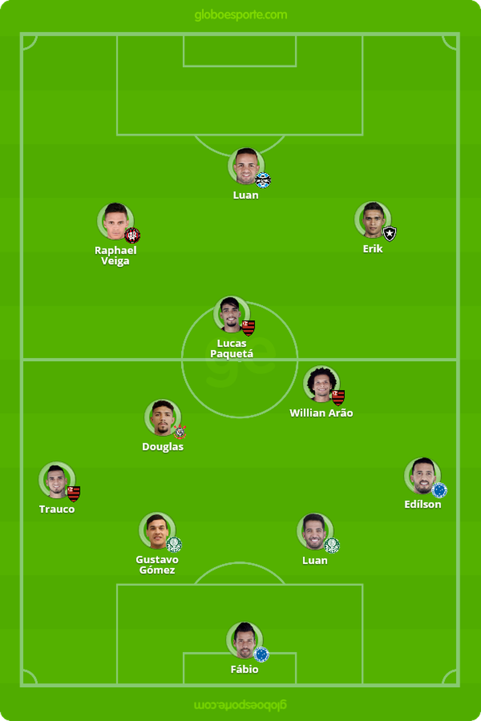 Seleção da rodada 26 do Brasileirão — Foto: GloboEsporte.com