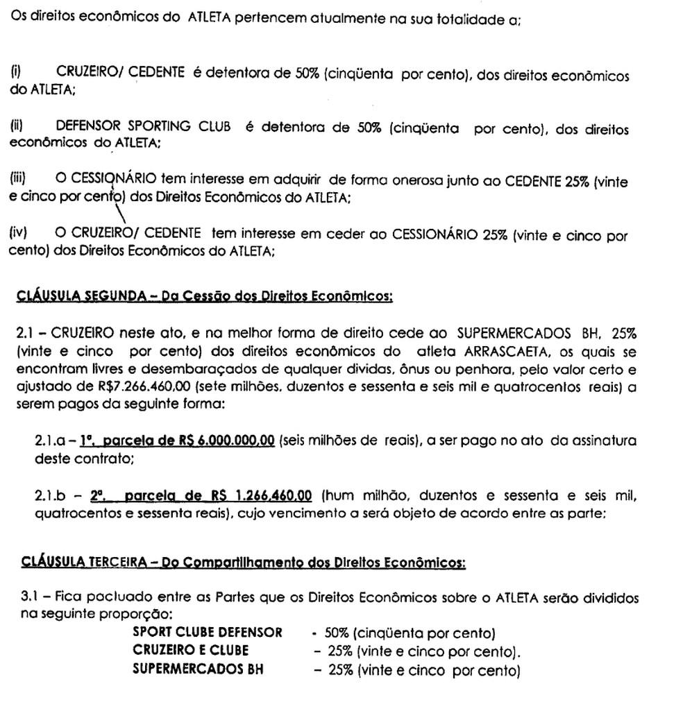 Parte do contrato entre Cruzeiro e Supermercados BH com a divisão dos direitos econômicos de Arrascaeta, em janeiro de 2015 — Foto: Reprodução