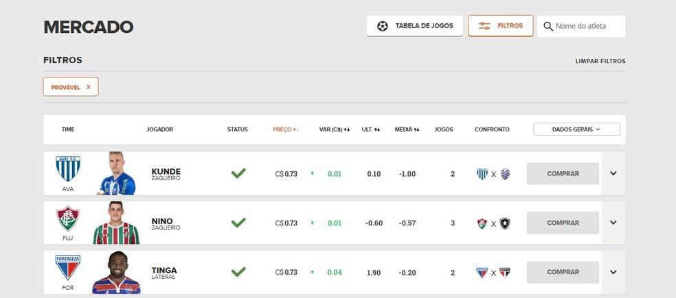 Utilize o filtro para ver o preço, variação de pontos e a média obtida por partida na hora de escolher jogadores baratos — Foto: Reprodução/Marcos Silva