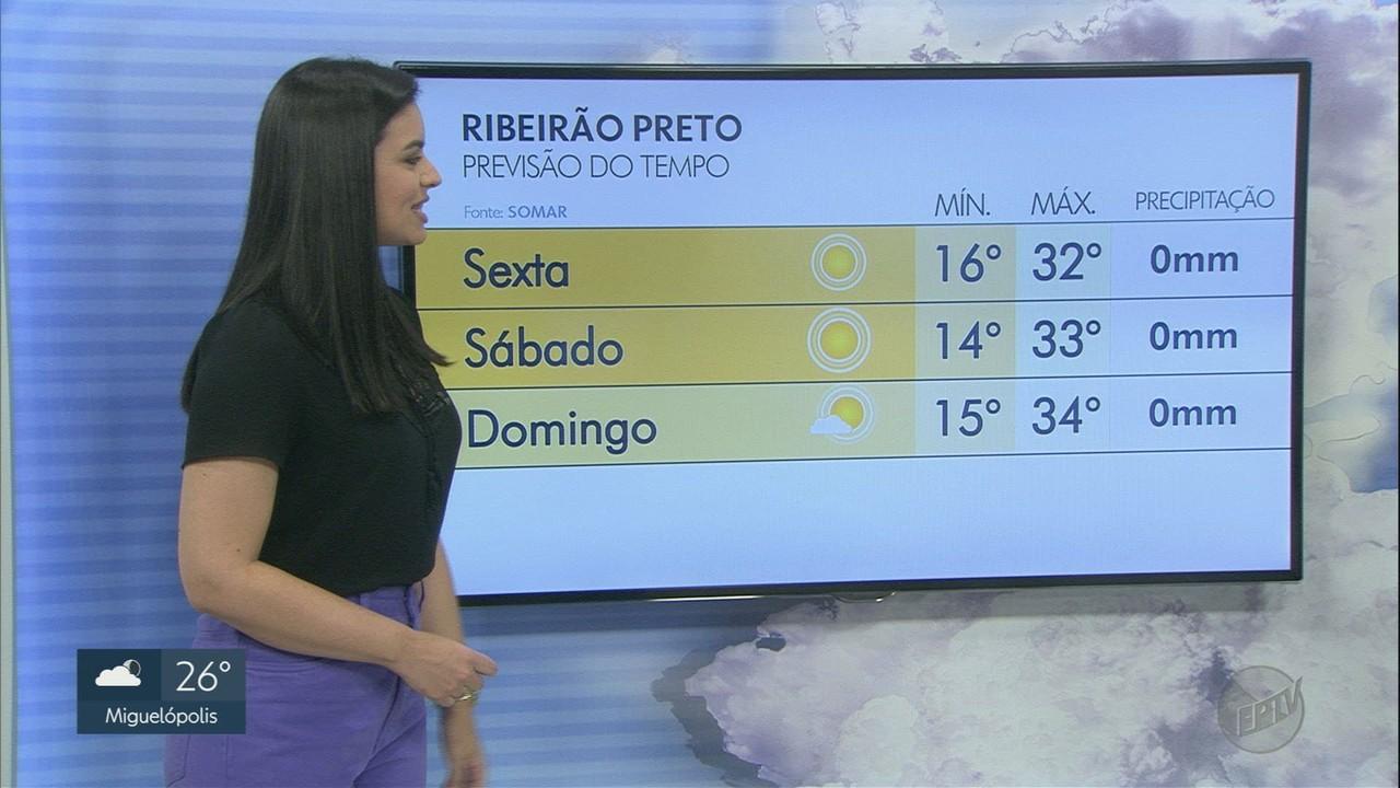 Veja a previsão do tempo para sexta-feira (9) na região de Ribeirão Preto