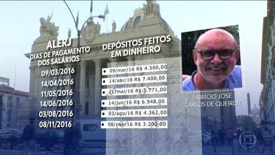Data de depósitos na conta de ex-motorista de Flávio Bolsonaro coincidem com pagamentos na Alerj, diz Coaf