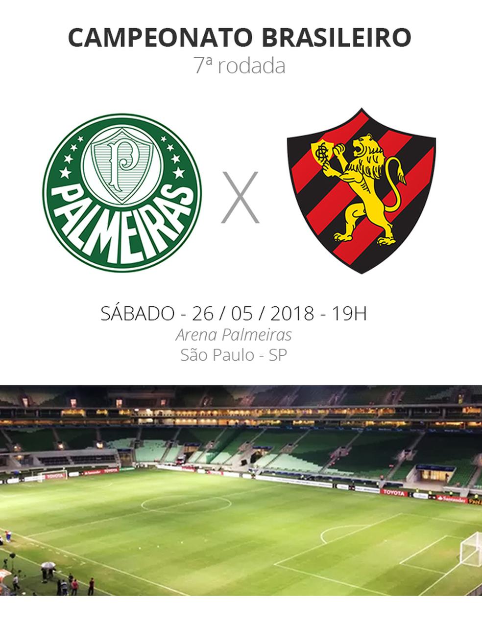 766d401c0b Rodada  7  tudo o que você precisa saber sobre Palmeiras x Sport ...