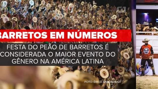 Festa do Peão de Barretos 2017: Luan celebra 10 anos de carreira ao lado de Zé Neto & Cristiano