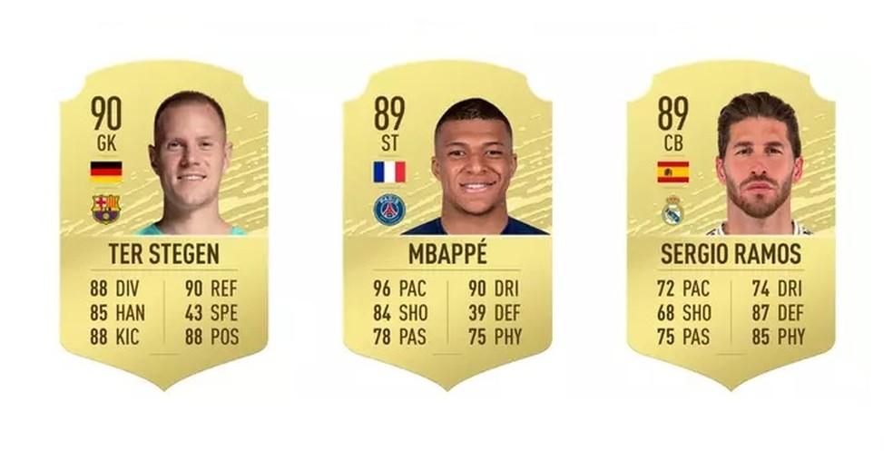 FIFA 20: cartas de Ter Stegen, Mbappé e Sergio Ramos — Foto: Reprodução/EA Sports