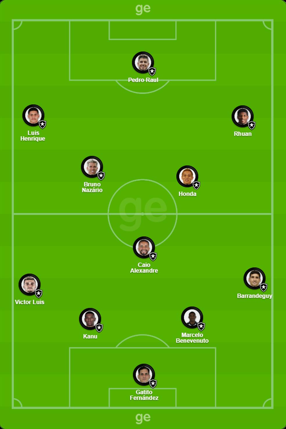 Provável Botafogo contra o Fluminense — Foto: Infografia