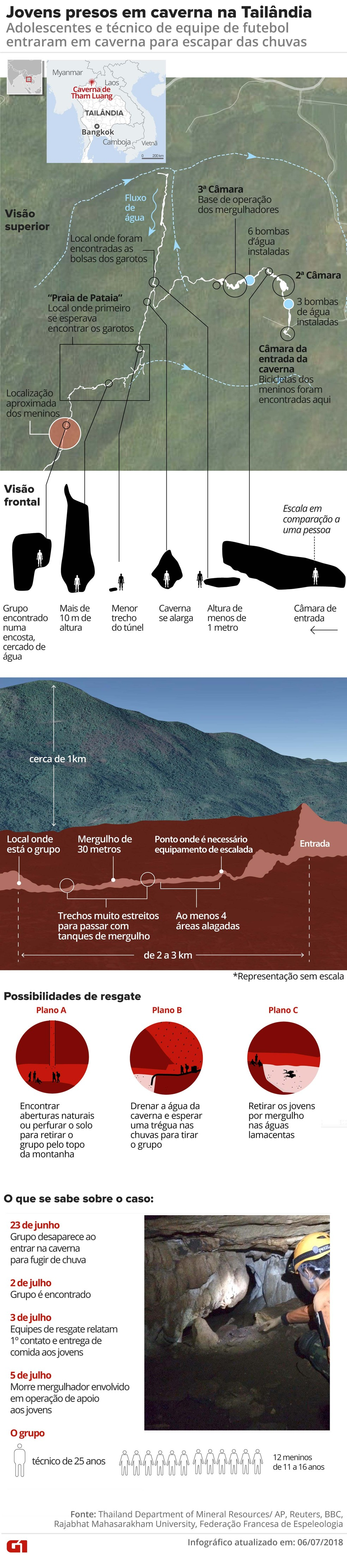 Gráfico mostra onde estão presos os meninos na caverna na tailândia (Foto: Infografia: roberta Jaworski/G1)