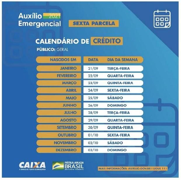 Calendário de pagamento da sexta parcela do auxílio emergencial  (Foto: Divulgação)