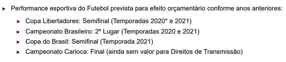 Orçamento 2021 tem previsão otimista para o desempenho do Flamengo — Foto: Reprodução