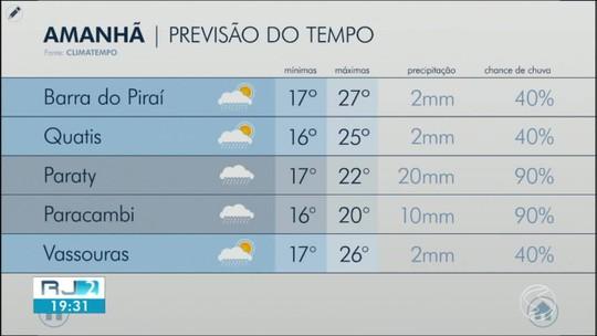Meteorologia prevê quarta-feira de tempo frio no Sul do Rio
