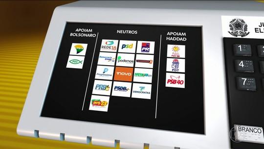Catorze partidos decidem não apoiar candidatos que disputam eleição presidencial