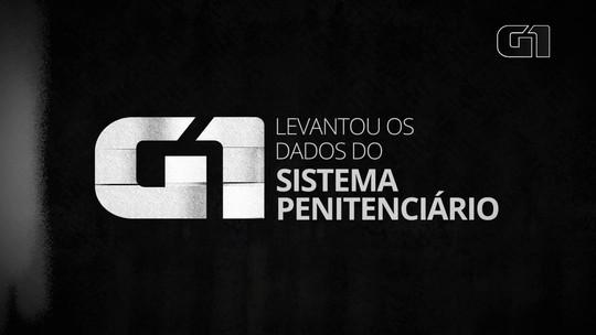 VÍDEOS explicam o raio-x do sistema prisional do Brasil