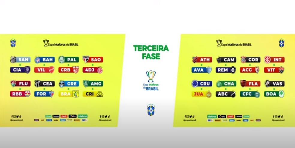 Confrontos da Copa do Brasil — Foto: Reprodução