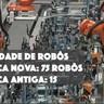Batalhão de robôs ocupa nova geração de fábrica da Scania