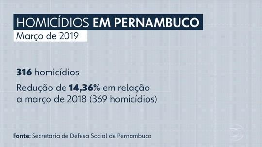 Pernambuco registra 316 homicídios em março de 2019