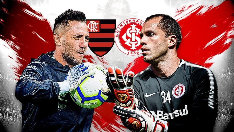 Resultado De Inter E Flamengo Resultado Do Julgamento No