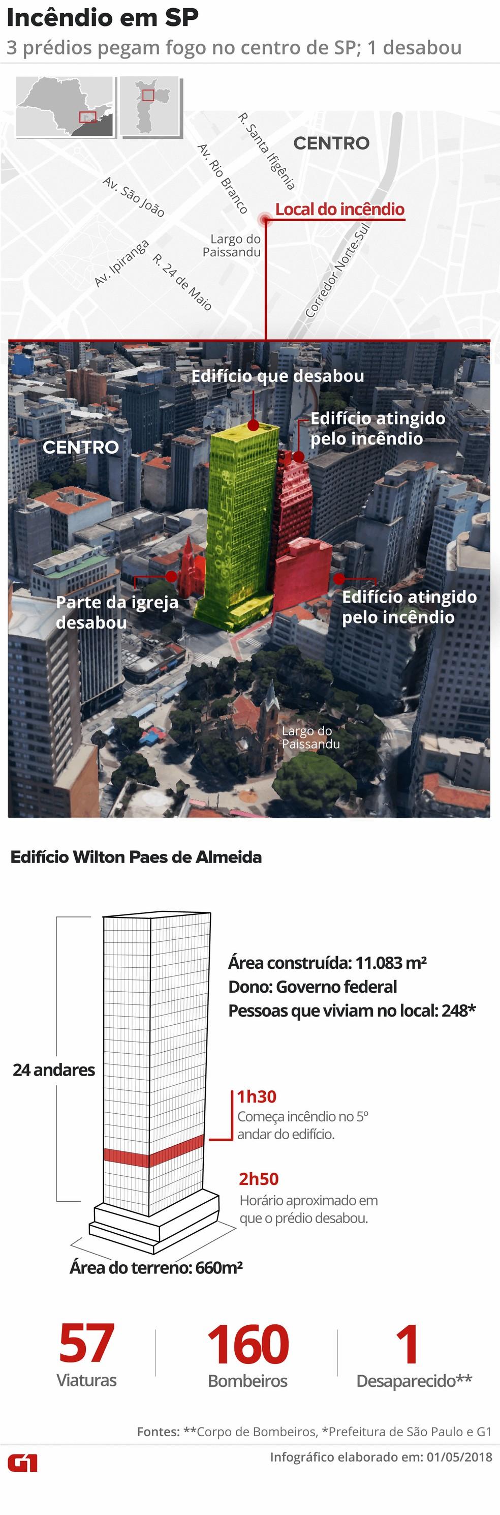 Arte mostra detalhes do incêndio em prédio que desabou no Centro de SP (Foto: Juliane Souza/Editoria de Arte/G1)