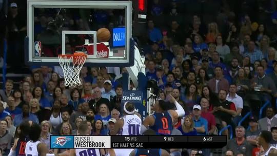 Westbrook fica perto de triplo-duplo em estreia na temporada, mas Thunder perde para os Kings
