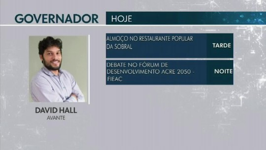 Confira a agenda dos candidatos ao Governo do Acre em 18 de setembro