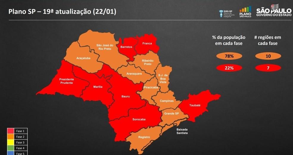 19ª atualização do Plano São Paulo — Foto: Reprodução