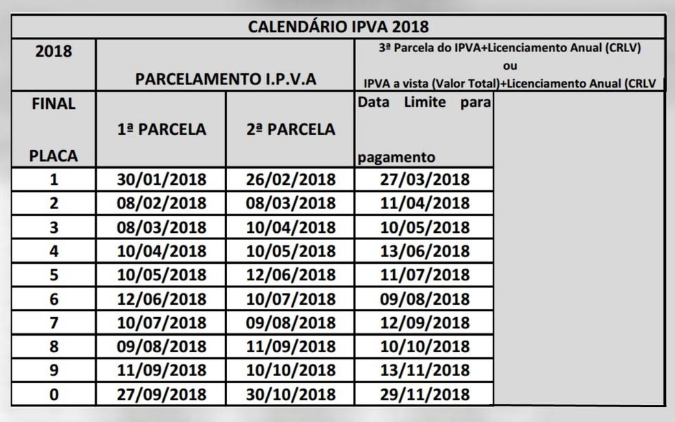 Calendário de pagamento do IPVA 2018 em Goiás (Foto: Divulgação/Sefaz)