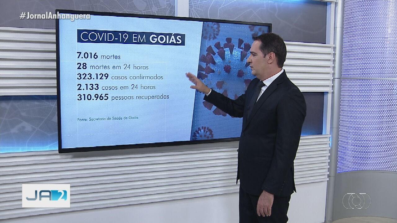 Goiás ultrapassa 7 mil mortes por coronavírus