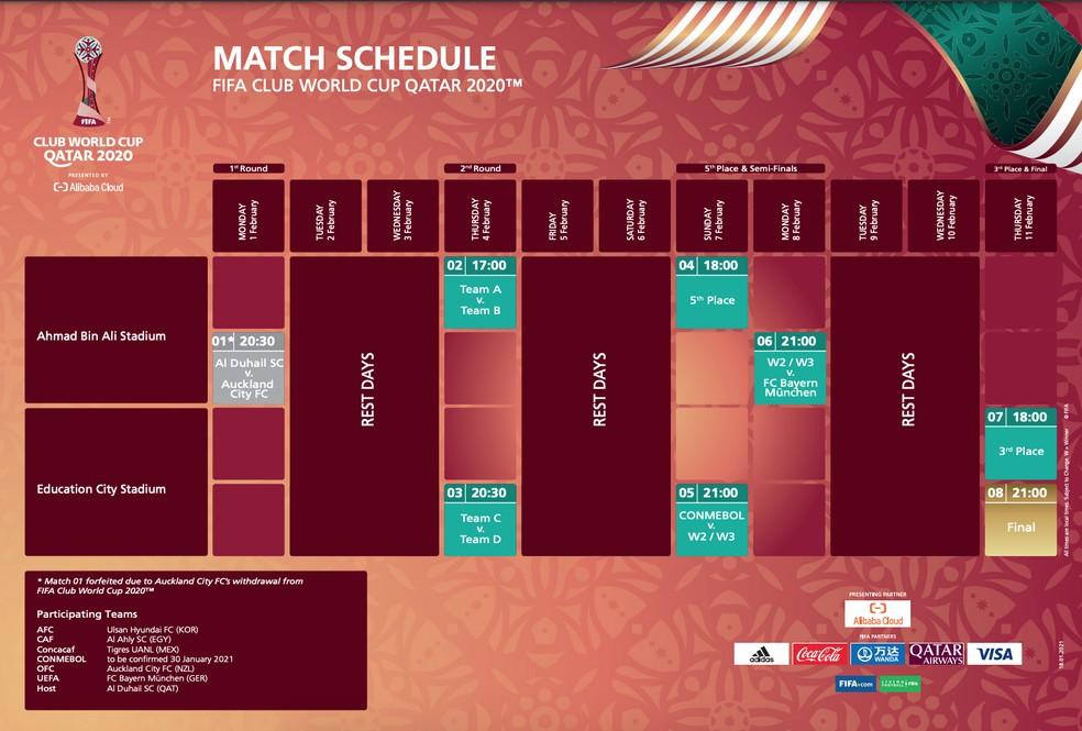 Tabela atualizada do Mundial de Clubes de 2020 — Foto: Divulgação / Fifa