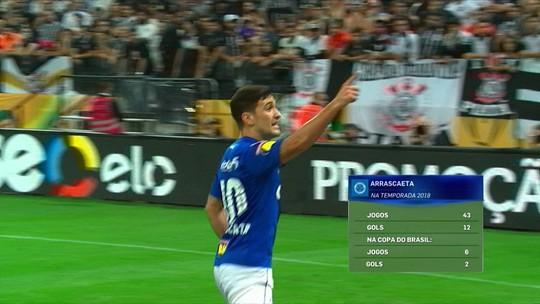 """""""Sacrifício"""" de Arrascaeta se justificou? Redação SporTV debate"""