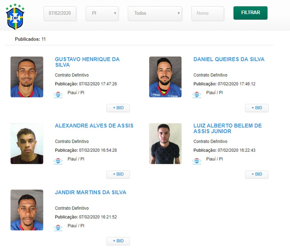 Jogadores do Piauí abaixo  — Foto: Reprodução/CBF