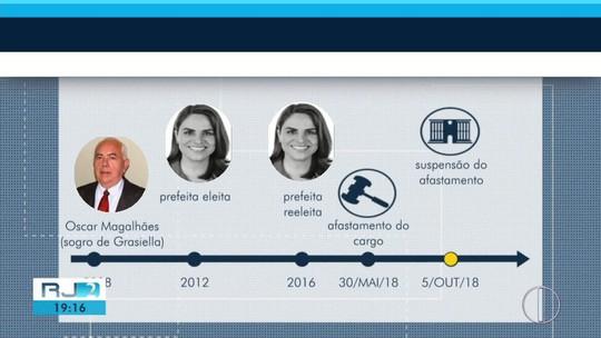 Eleitores vão às urnas em Iguaba Grande, RJ, para escolher novo prefeito em eleição suplementar