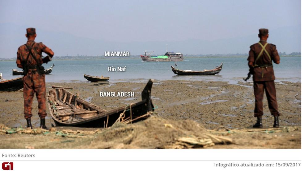Foto do Rio Naf, na fronteira de Mianmar com Bangladesh  — Foto: Arte/G1
