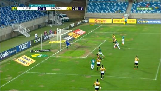 CSA fecha com o goleiro Bruno Grassi, ex-Criciúma e Grêmio