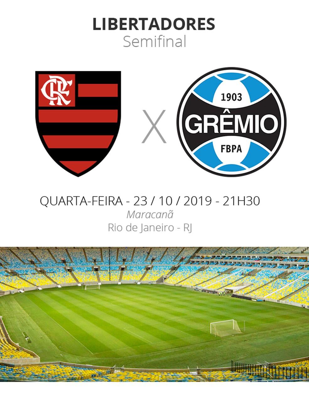 Flamengo X Grêmio Veja Como Assistir Escalações