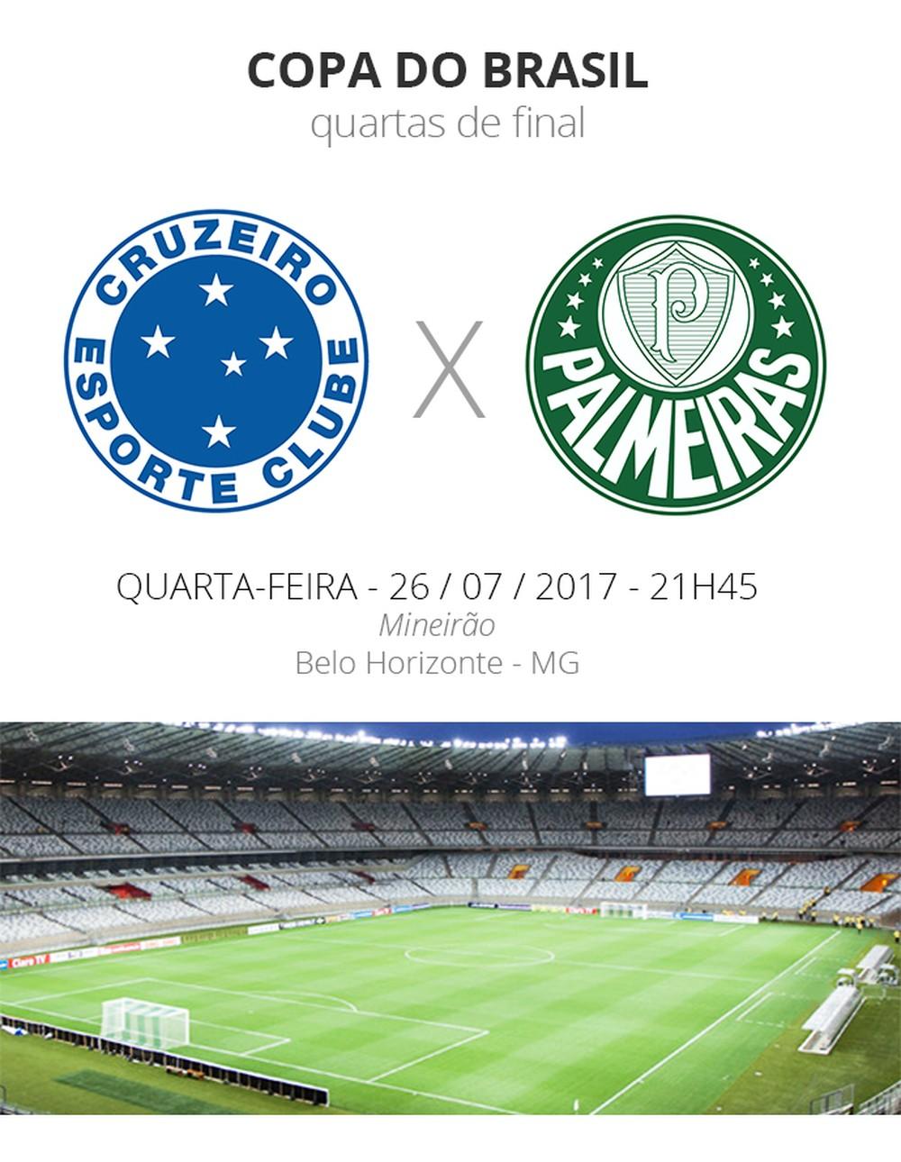 Quartas da Copa do Brasil: tudo o que você precisa saber sobre Cruzeiro x Palmeiras
