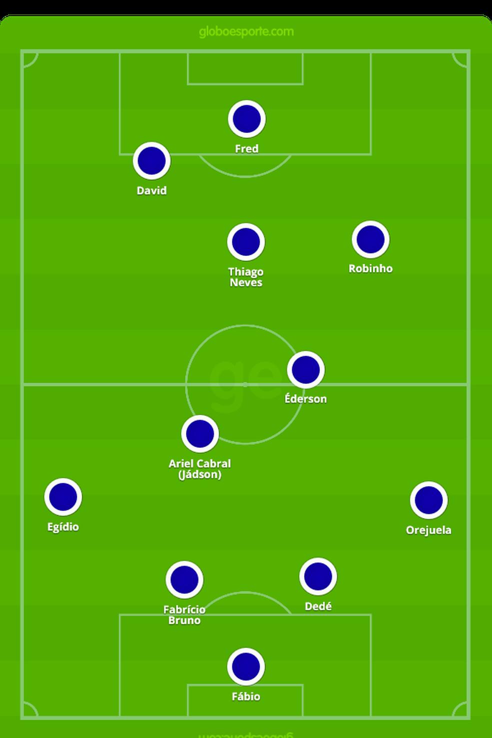 Provável Cruzeiro para o jogo contra o Internacional — Foto: GloboEsporte.com