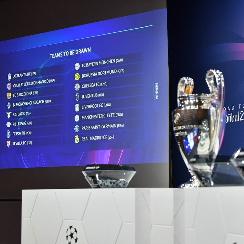 Sorteio Liga dos Campeões 2020/21 — Foto: Divulgação/Uefa