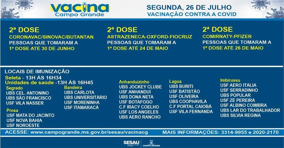 Vacinação contra Covid em Campo Grande nesta segunda-feira (26) — Foto: Sesau/Divulgação