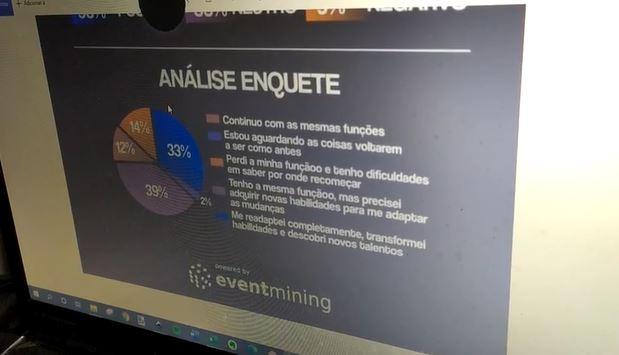 Startup de SC desenvolve ferramenta para analisar dados de eventos
