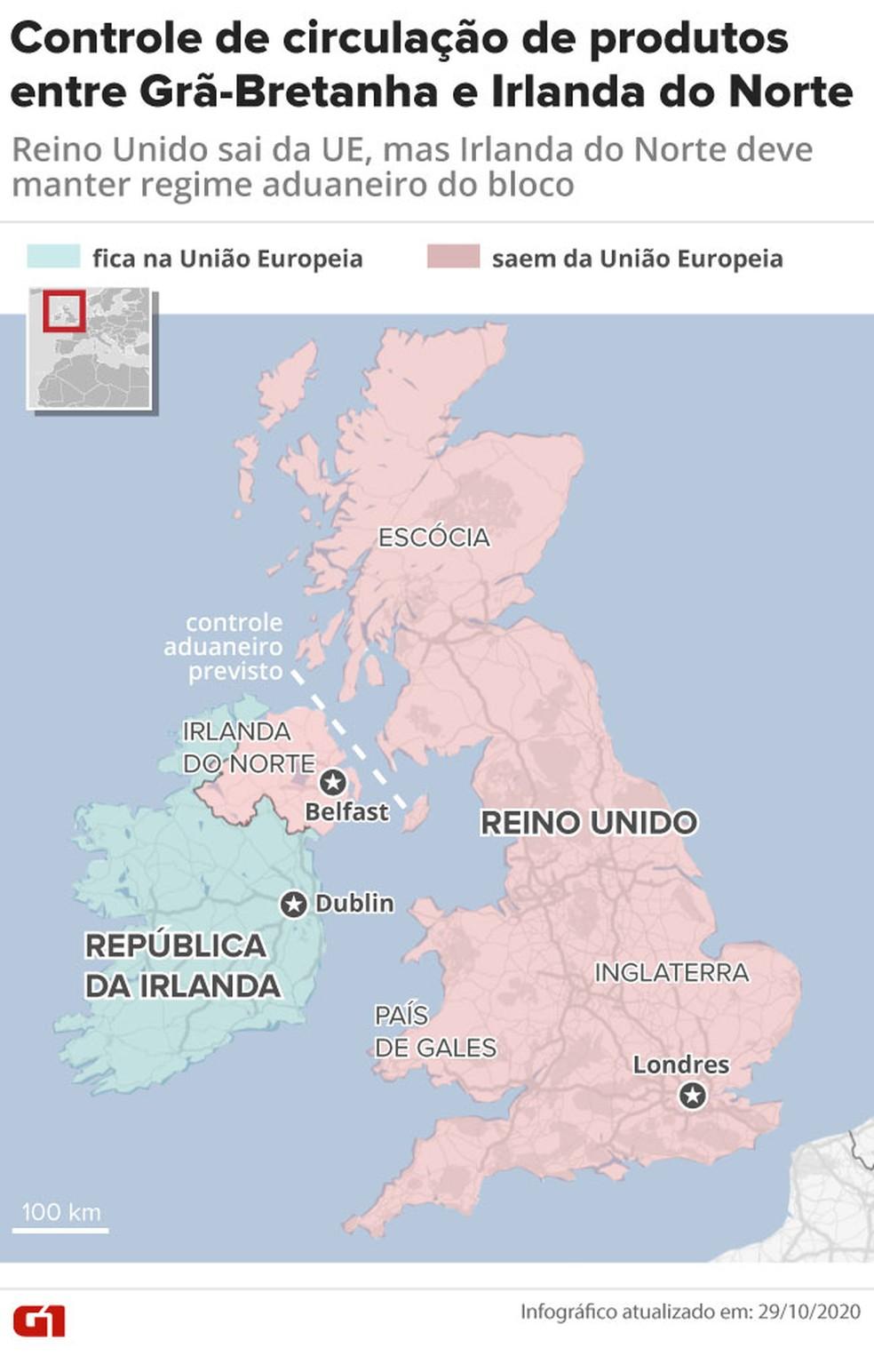 Controle aduaneiro entre Irlanda do Norte e Grã-Bretanha — Foto: Arte/G1