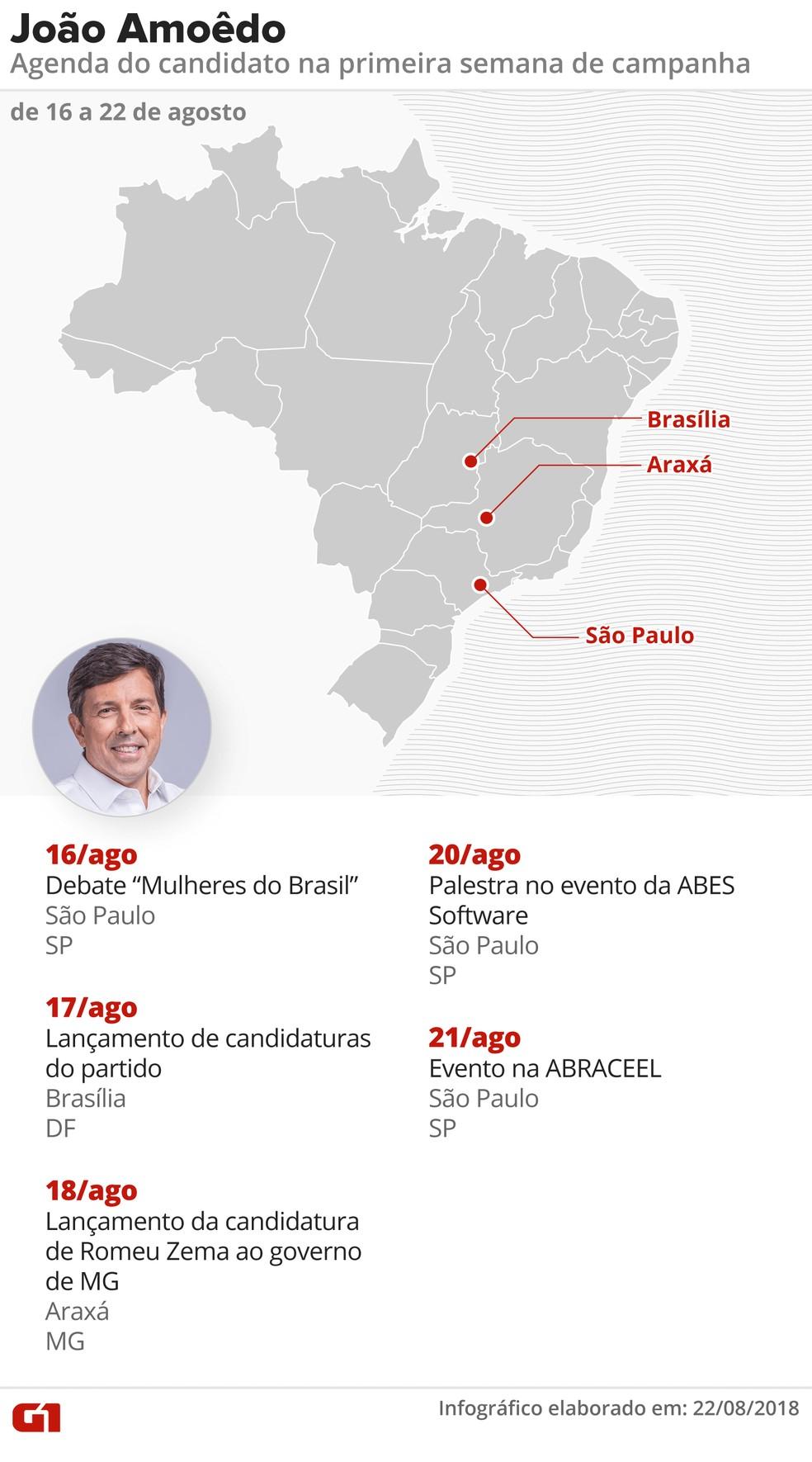 Agenda de João Amoêdo (Novo) na primeira semana da campanha presidencial (Foto: Alexandre Mauro, Roberta Jaworski, Igor Estrella e Juliane Souza/G1)