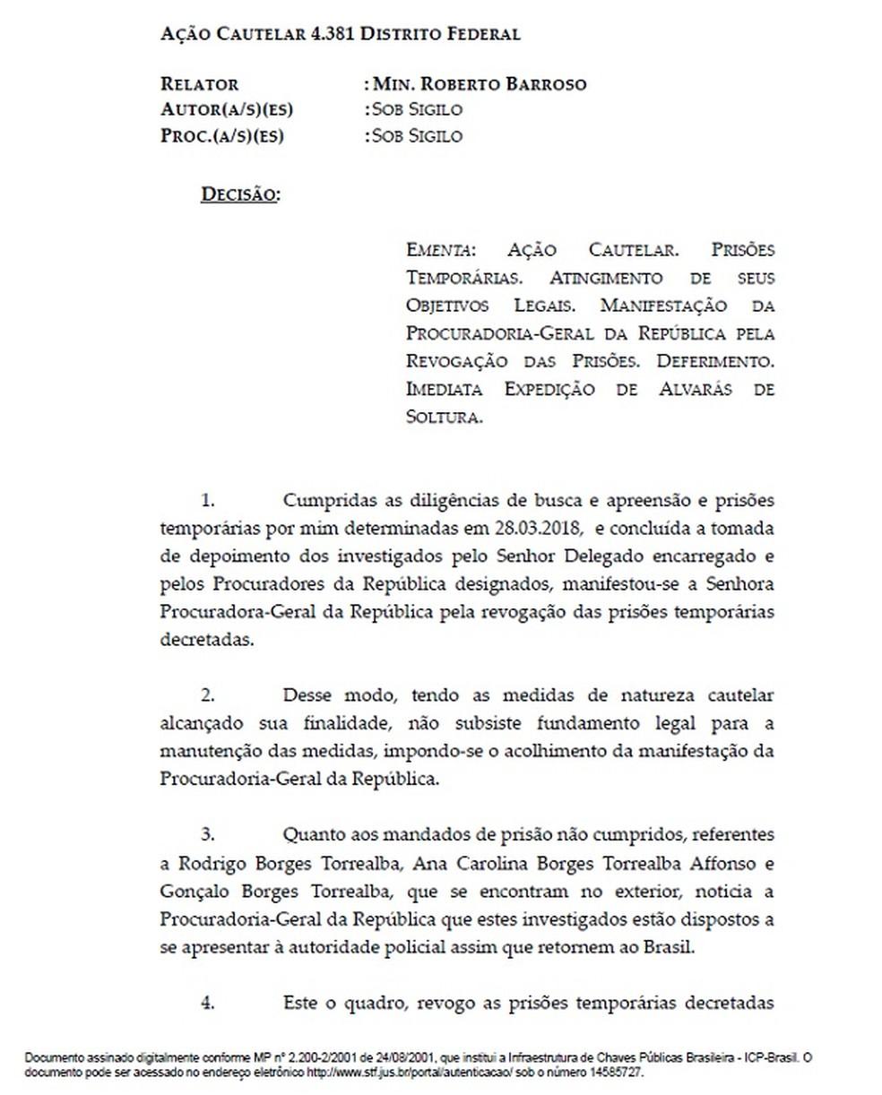 Decisão do ministro Luís Roberto Barroso, do Supremo Tribunal Federal (STF), que revogou prisões dos alvos da Operação Skala, da Polícia Federal (Foto: Reprodução/STF)