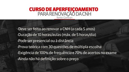 CNH no Brasil: veja 5 mudanças na habilitação
