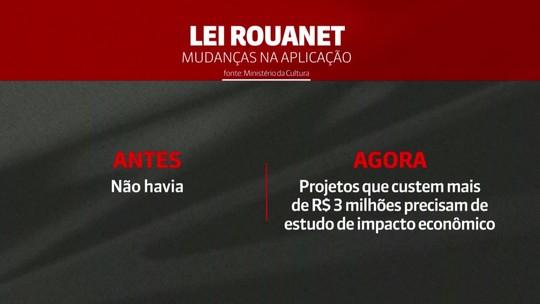 Ministério da Cultura anuncia mudanças na aplicação da Lei Rouanet