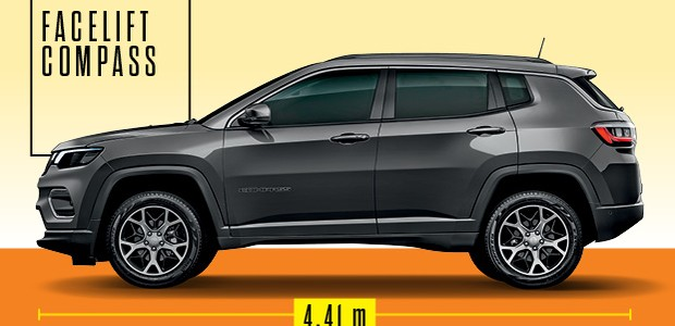Segredos da Fiat - Facelift Compass  (Foto: Projeção: João Kleber Amaral)