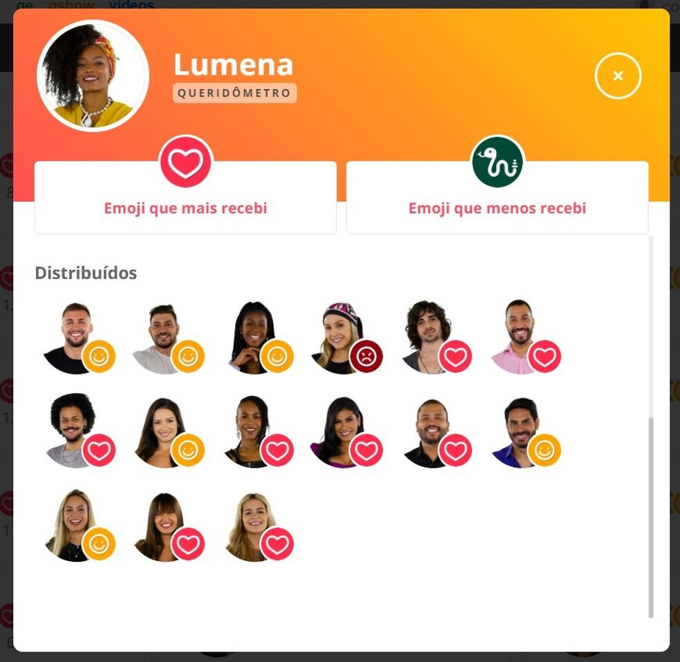 Lumena — Foto: Globo