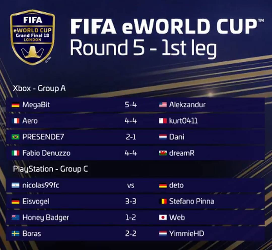 Resultados dos jogos de ida da quinta rodada