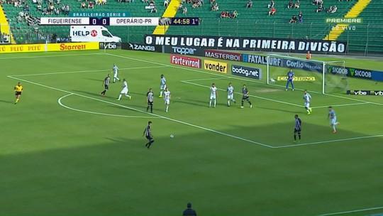 Figueirense x Operário-PR: assista aos gols e melhores momentos do jogo