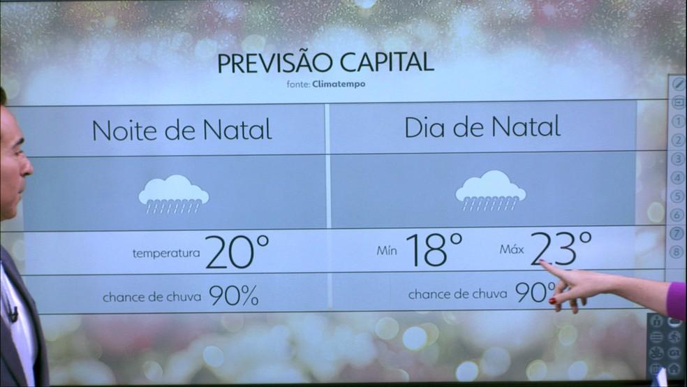 Previsão do tempo promete Natal com menos calor e chuvoso em SP - São Paulo - G1
