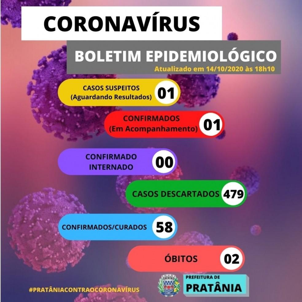 Prefeitura de Pratânia registra 2ª morte por coronavírus — Foto: Prefeitura de Pratânia/Divulgação